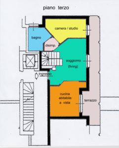 attico mansarda terrazzi lissone planimetria piano 3°